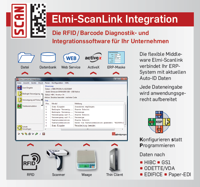 Elmi ScanLink Integration