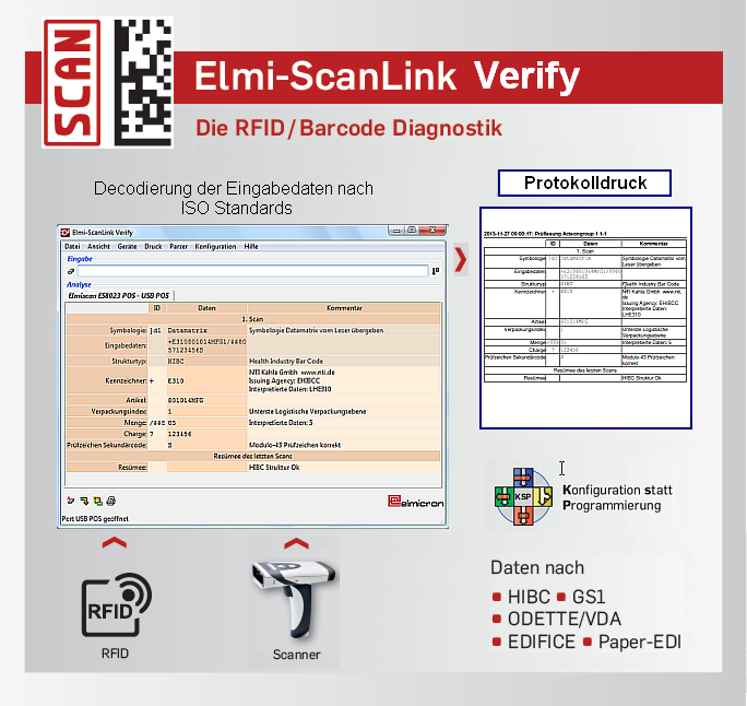 Elmi Scanlink Verify